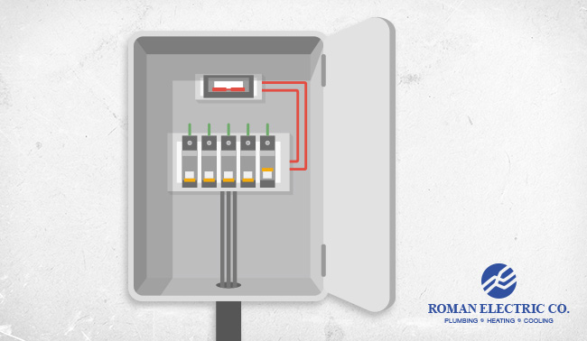 Circuit Breakers Vs Fuses Which One Is Safer Roman